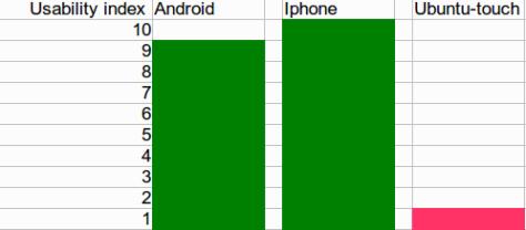 mobile-usability